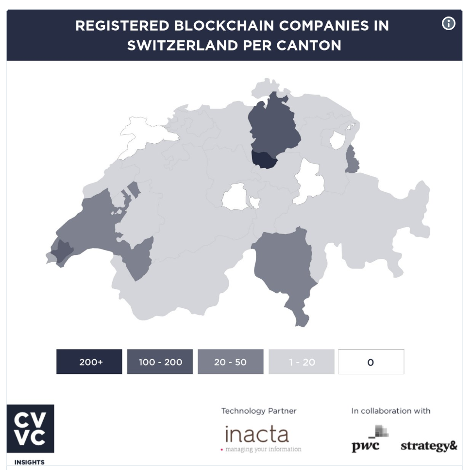 Majority of blockchain companies in Switzerland are in Zug